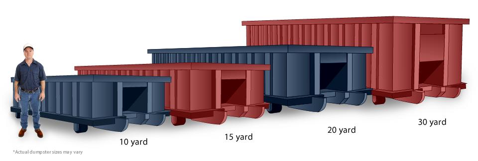 Washington D.C. Dumpster Rental Sizes